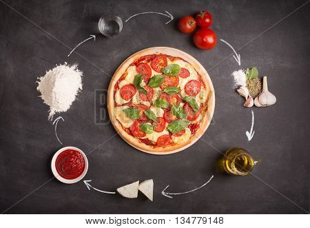 Italian pizza recipe. Ingredients for pizza on the chalkboard (tomatoes cheese sauce water spices oil and flour)