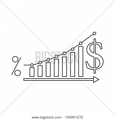 Dollar Increase graph icon in outline style on a white background
