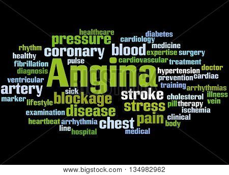Angina, Word Cloud Concept 4