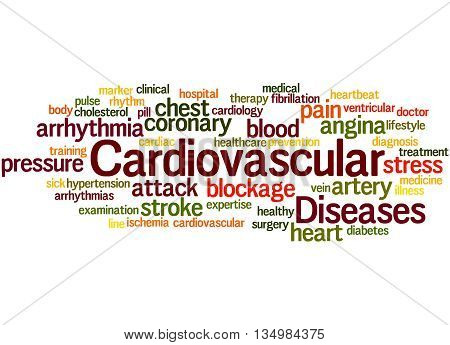 Cardiovascular Diseases, Word Cloud Concept 2