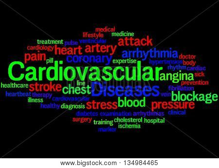Cardiovascular Diseases, Word Cloud Concept 4