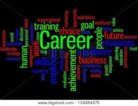 Career, Word Cloud Concept 3