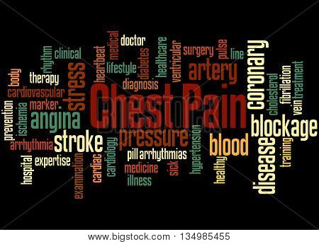 Chest Pain, Word Cloud Concept 2