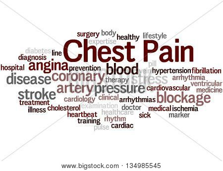 Chest Pain, Word Cloud Concept 4