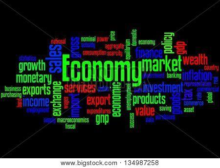 Economy, Word Cloud Concept 2