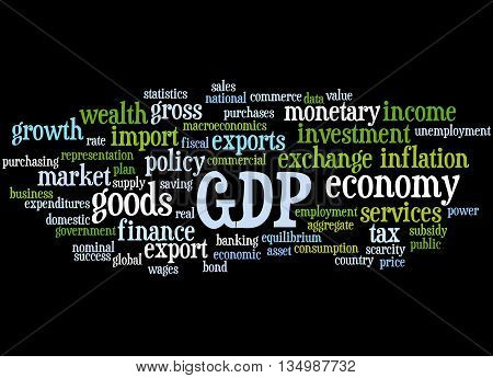 Gdp - Gross Domestic Product, Word Cloud Concept 3