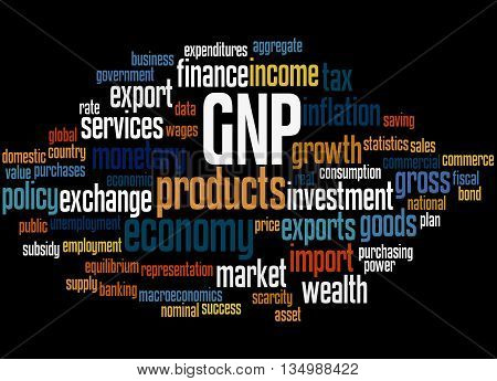 Gnp - Gross National Product, Word Cloud Concept 6