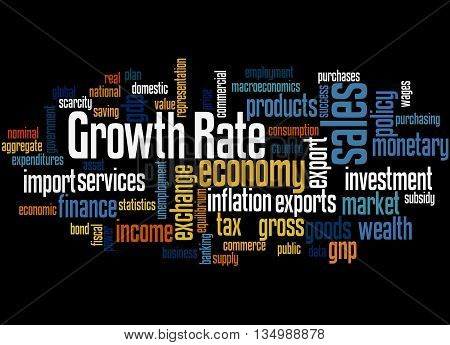 Growth Rate, Word Cloud Concept 4