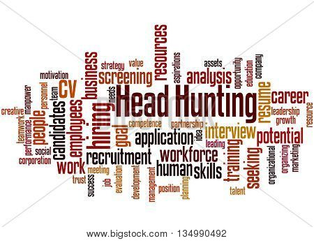 Head Hunting, Word Cloud Concept 5