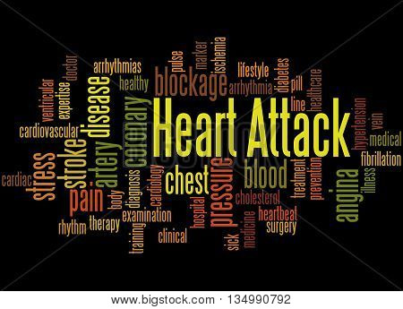 Heart Attack, Word Cloud Concept