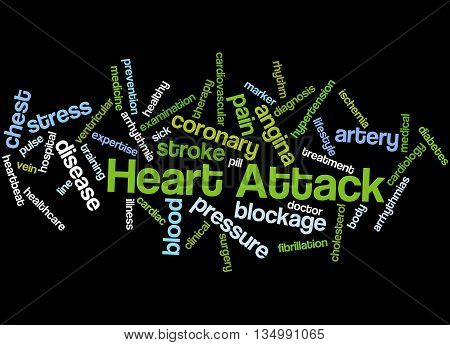 Heart Attack, Word Cloud Concept 8