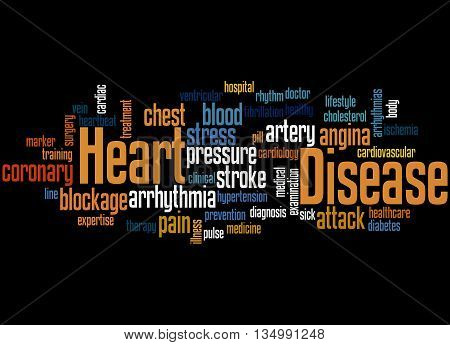Heart Disease, Word Cloud Concept 5