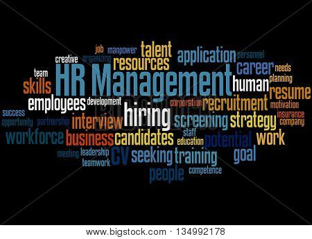 Hr Management, Word Cloud Concept 7