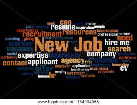 New Job, Word Cloud Concept 5