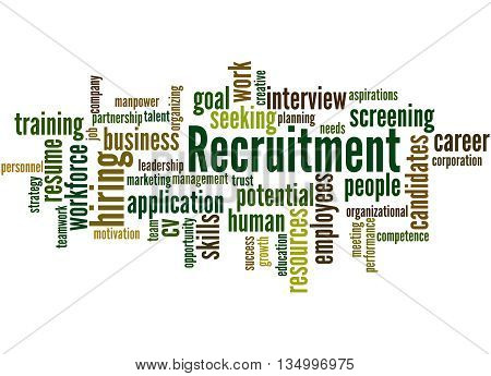 Recruitment, Word Cloud Concept 3