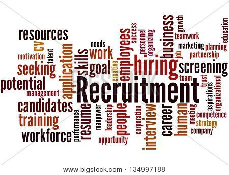 Recruitment, Word Cloud Concept 9