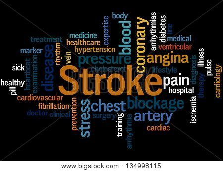 Stroke, Word Cloud Concept