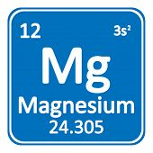Periodic Table Element Magnesium Icon On White Background. Vector Illustration. poster