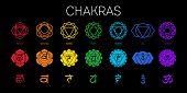 Chakras Set: Muladhara, Swadhisthana, Manipura, Anahata, Vishuddha, Ajna, Sahasrara. Vector Line Sym poster