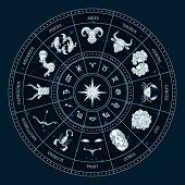 Zodiac Circle. Round Horoscope With Cancer, Scorpio And Pisces. Taurus, Virgo And Capricorn. Aries,  poster