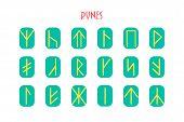 Rune Round Of Letters, Runes Alphabet. Runic Alphabet. Occult Ancient Symbols. Futhark. Vector Illus poster