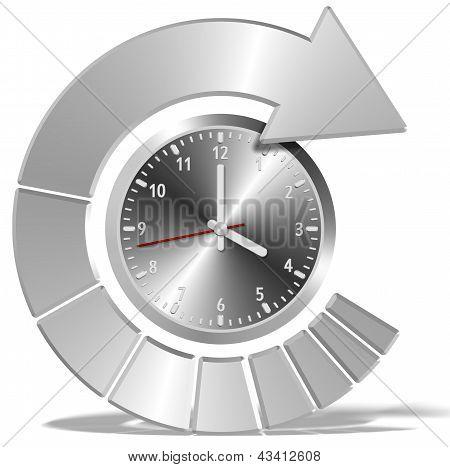 Deadline Pressure