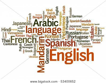 Languages Tag Cloud