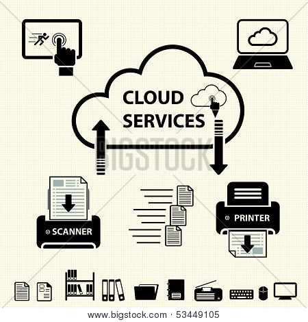 Cloud services with document. Cloud computing concept. Vector icons