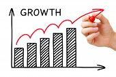 picture of line graph  - Male hand sketching Growth Graph with marker on transparent wipe board - JPG