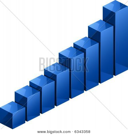 Bar graph showing growth