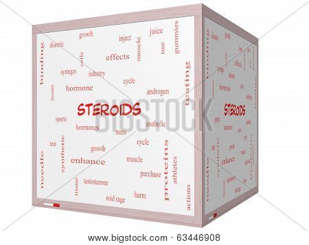 Steroids Word Cloud Concept On A 3D Cube Whiteboard