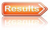 Постер, плакат: results and succeed business success be a winner in business elections pop poll or sports result tes