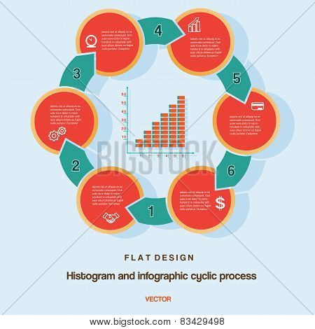Histogram And Infographic Cyclic Business Process On Six Positions.