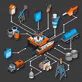 foto of petroleum  - Petroleum isometric flowchart decorative concept with oil shipping and transportation symbols vector illustration - JPG