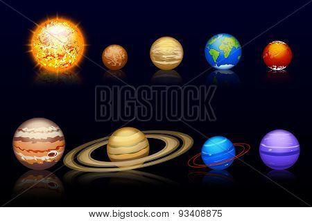 planets set10