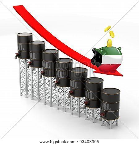 Oil business in Kuwait