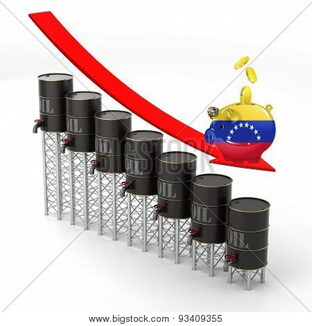 Oil business in Venezuela