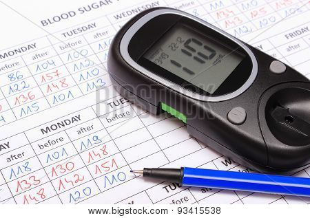 Glucometer And Blue Pen On Medical Forms For Diabetes