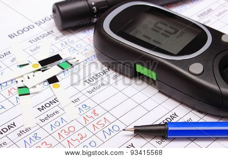 Glucometer And Accessories For Measurement On Medical Forms For Diabetes