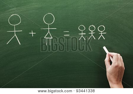 idea of family on blackboard