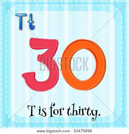 Flashcard of a letter T with a number 30