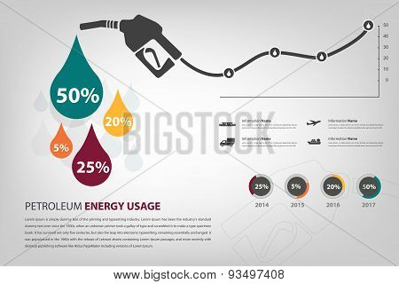 Petroleum Energy Usage Infographic