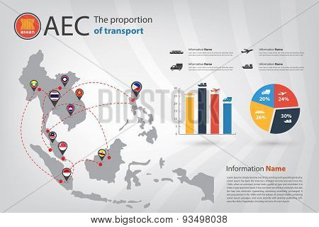 Aec transportation map