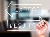 stock photo of expectations  - Man Hand writing Expect and Results with marker on transparent wipe board - JPG