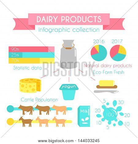 Dairy Products Vector Infographic. Milk Industry Concept Flat Design. Cattle Population Chart Template For Pesentations And Reports.