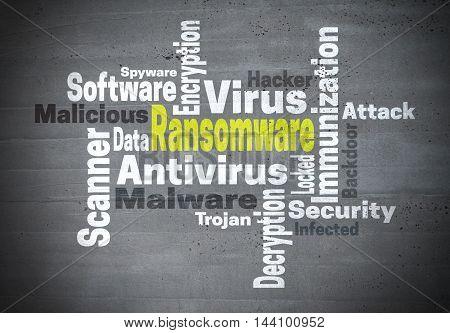 Ransomware antivirus immunization word cloud concept background