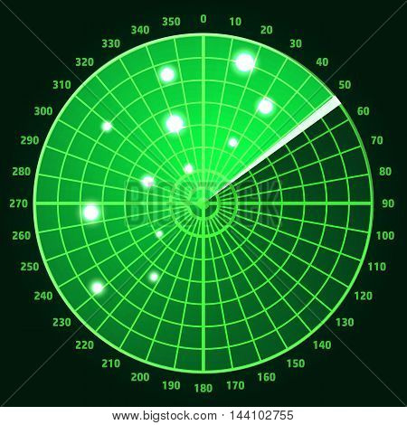 The green radar found the purposes on the monitor screen.