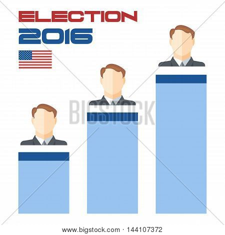 Usa 2016 election card with country flag vote results squares and candidate character. Digital vector image