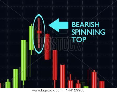 3D Rendering Of Forex Bearish Spinning Top Candlestick  Pattern