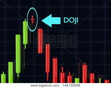 3D Rendering Of Forex Doji Candlestick Pattern Over Dark